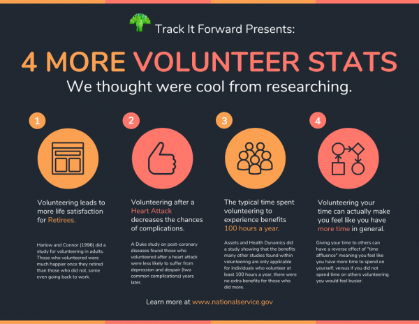 volunteer statistics from research on volunteer behavior and benefits