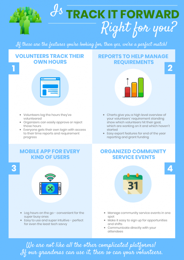 Is Track It Forward Right For You?  If these are the features you are looking for, then yes, we're the perfect match!  1. Volunteers Track Their Own Hours Volunteers  log the hours they've volunteered Organizers can easily approve or reject those hours Everyone gets their own login with access to their time reports and requirement progress 2. Reports Help to Maintain Requirements Charts give you a high level overview of your volunteers' requirement standing show which volunteers hit their goal, which are working on it and which haven't started Easy export features for end of the year reporting and grant funding 3. Mobile App for every kind of user Log hours on the go - convenient for the super busy ones Easy to use and super intuitive - perfect for even the least tech savvy 4. Organized Community Service Events Manage community service events in one spot Make it easy to sign up for opportunities and shifts Communicate directly with your attendees  We are not like all the other complicated platforms!  If our grandmas can use it, then so can your volunteers.