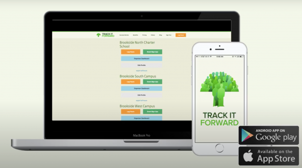 laptop and mobile phone screen with track it forward logo and dashboard on the screens. In the bottom right corner, logos for available on google play and available on app store.