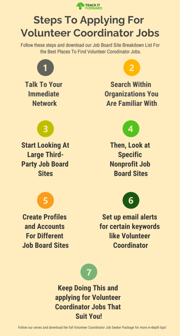 How to Find The Best Volunteer Coordinator Jobs