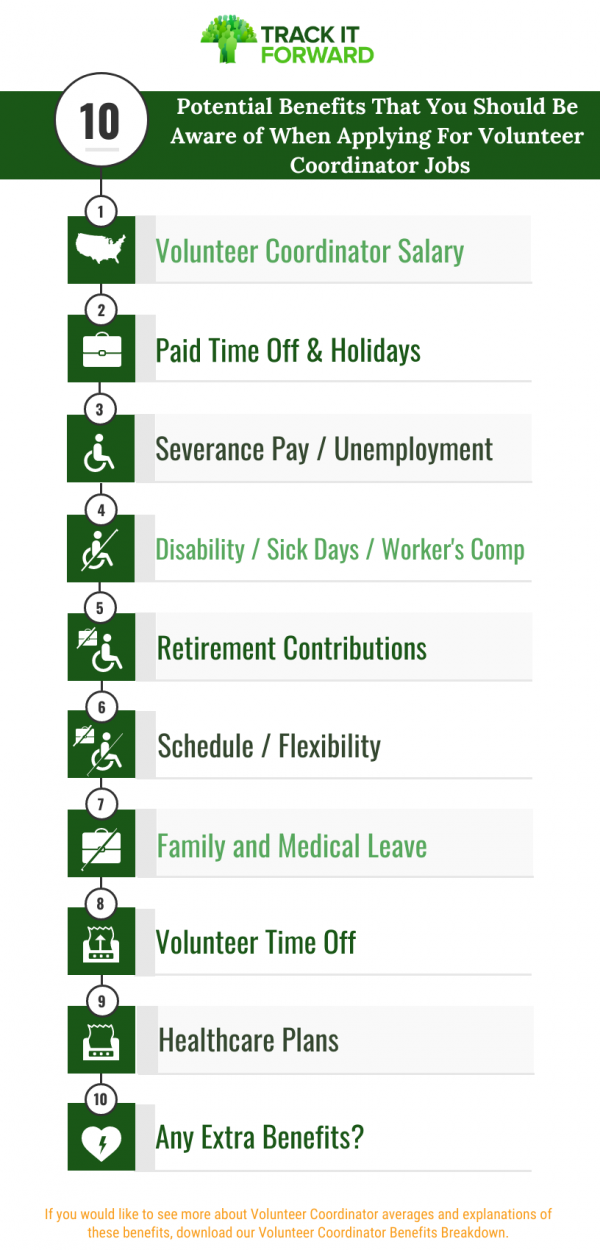 Potential Benefits That You Should Be Aware of When Applying For Volunteer Coordinator Jobs  VOLUNTEER COORDINATOR SALARY Paid time off and holidays Severance Pay Disability Retirement Schedule Volunteer time Off Healthcare plans