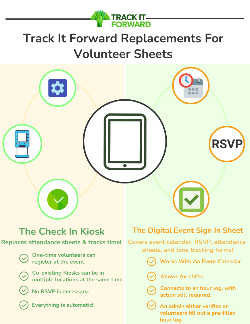 Track It Forward Replacements For Volunteer Sheets