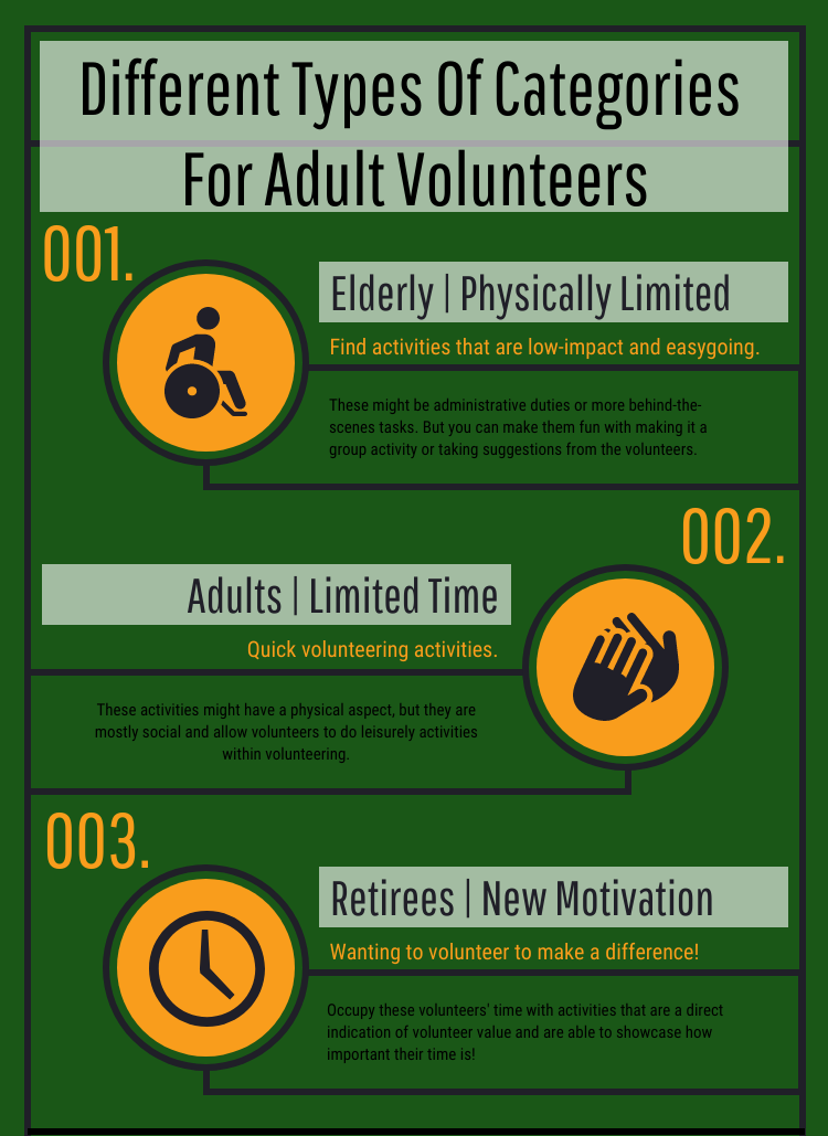 Different Types Of Categories For Adult Volunteers  Elderly | Physically Limited Find activities that are low-impact and easygoing. These might be administrative duties or more behind-the-scenes tasks. But you can make them fun with making it a group activity or taking suggestions from the volunteers.  Adults | Limited Time Quick volunteering activities. These activities might have a physical aspect, but they are mostly social and allow volunteers to do leisurely activities within volunteering.   Retirees | New Motivation Wanting to volunteer to make a difference!  Occupy these volunteers' time with activities that are a direct indication of volunteer value and are able to showcase how important their time is!