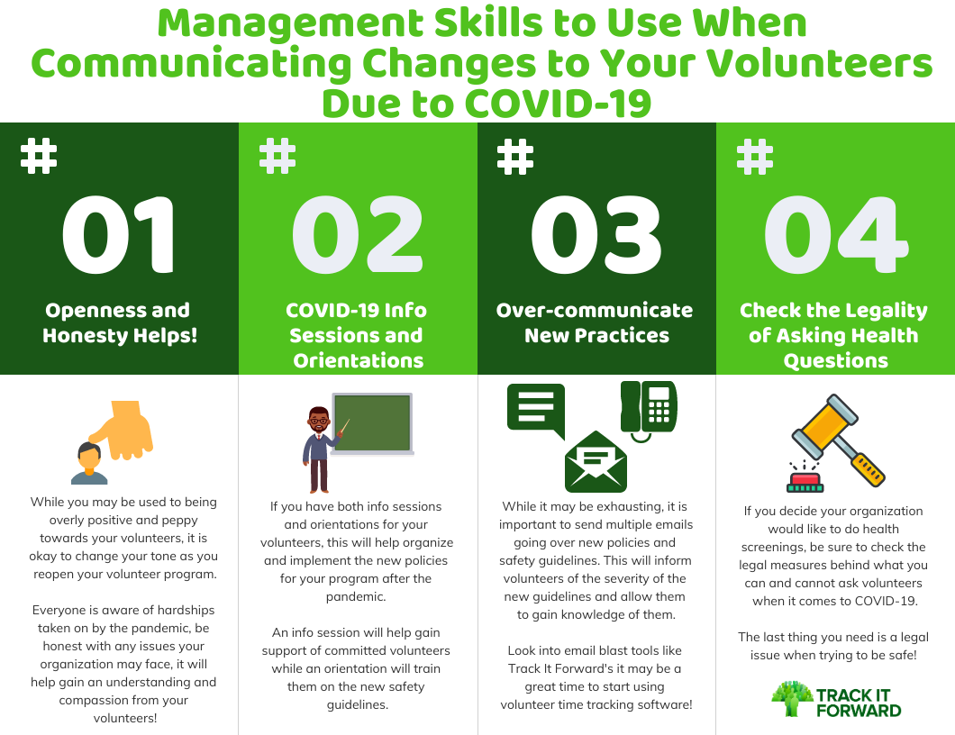 Management Skills to Use When Communicating Changes to Your Volunteers Due to COVID-19  1. Openness and Honesty -While you may be used to being overly positive and peppy towards your volunteers, it is okay to change your tone as you reopen your volunteer program.   Everyone is aware of hardships taken on by the pandemic, be honest with any issues your organization may face, it will help gain an understanding and compassion from your volunteers!  2. COVID-19 Info Sessions and Orientations -If you have both info sessions and orientations for your volunteers, this will help organize and implement the new policies for your program after the pandemic.    An info session will help gain support of committed volunteers while an orientation will train them on the new safety guidelines. 3. Over-communicate new practices --While it may be exhausting, it is important to send multiple emails going over new policies and safety guidelines. This will inform volunteers of the severity of the new guidelines and allow them to gain knowledge of them.   Look into email blast tools like Track It Forward's it may be a great time to start using volunteer time tracking software!  4. Check the Legality of Asking Health Questions-If you decide your organization would like to do health screenings, be sure to check the legal measures behind what you can and cannot ask volunteers when it comes to COVID-19.   The last thing you need is a legal issue when trying to be safe!