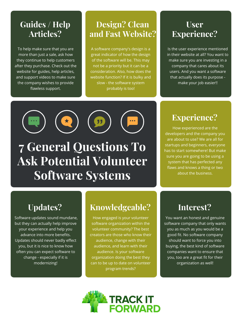 7 General Questions To Ask Potential Volunteer Software Systems   Guides / Help Articles :To help make sure that you are more than just a sale, ask how they continue to help customers after they purchase. Check out the website for guides, help articles, and support videos to make sure the company wishes to provide flawless support.   Design? Clean and Fast Website?  A software company's design is a great indicator of how the design of the software will be. This may not be a priority but it can be a consideration. Also, how does the website function? If it is bulky and slow - the software system probably is too!   User Experience?  Is the user experience mentioned in their website at all? You want to make sure you are investing in a company that cares about its users. And you want a software that actually does its purpose - make your job easier!!   Experience?  How experienced are the developers and the company you are about to use? We are all for startups and beginners, everyone has to start somewhere! But make sure you are going to be using a system that has perfected any flaws and knows a thing or two about the business.   Updates?  Software updates sound mundane, but they can actually help improve your experience and help you advance into more benefits. Updates should never badly effect you, but it is nice to know how often you can expect software to change - especially if it is modernizing!   Knowledgeable? How engaged is your volunteer software organization within the volunteer community? The best creators are those who know their audience, change with their audience, and learn with their audience. Is your software organization doing the best they can to be up to date on volunteer program trends?   Interest? You want an honest and genuine software company that only wants you as much as you would be a good fit. No software company should want to force you into buying, the best kind of software companies want to ensure that you, too are a great fit for their orga