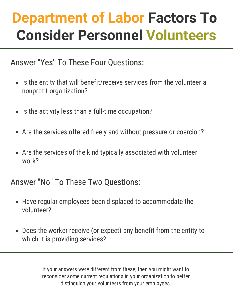 Department of Labor Factors To Consider Personnel Volunteers  answer yes to these questions   Is the entity that will benefit/receive services from the volunteer a nonprofit organization?   Is the activity less than a full-time occupation?   Are the services offered freely and without pressure or coercion?   Are the services of the kind typically associated with volunteer work?  answer no to these questions   Have regular employees been displaced to accommodate the volunteer?   Does the worker receive (or expect) any benefit from the entity to which it is providing services?  If your answers were different from these, then you might want to reconsider some current regulations in your organization to better distinguish your volunteers from your employees.