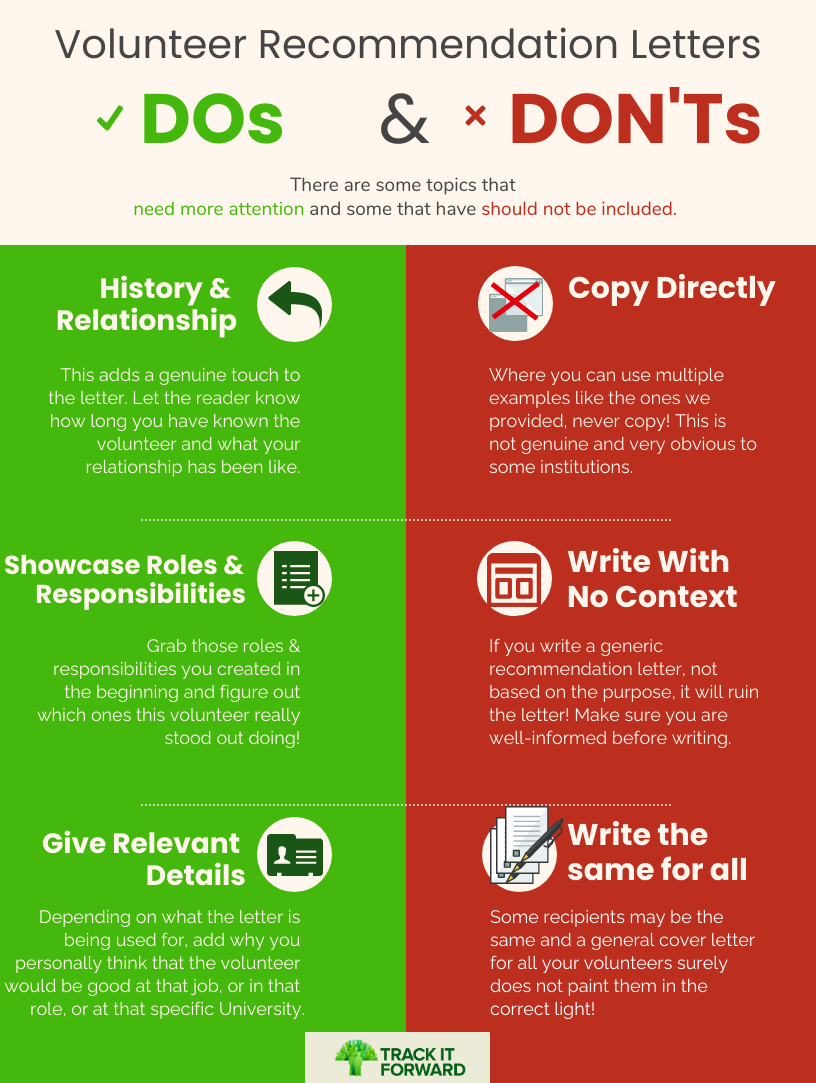 Volunteer Recommendation Letter Do's and Don'ts  Do:  Ask the Volunteer Questions  Give a history and relationship showcase volunteer roles and responsibilities  give relevant details  Dont: copy straight from an example use the same letter for all volunteers write with no context from the volunteer