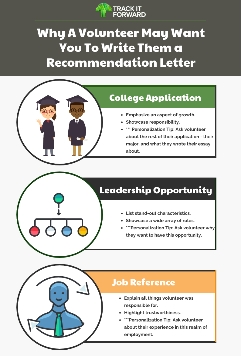 Why A Volunteer May Ask You For A Volunteer Recommendation Letter  1. College Application 2. Job Role 3. Leadership Opportunity
