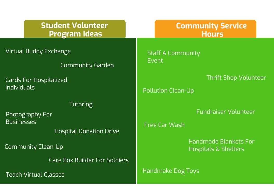Student Volunteer Program & Community Service Hour Ideas