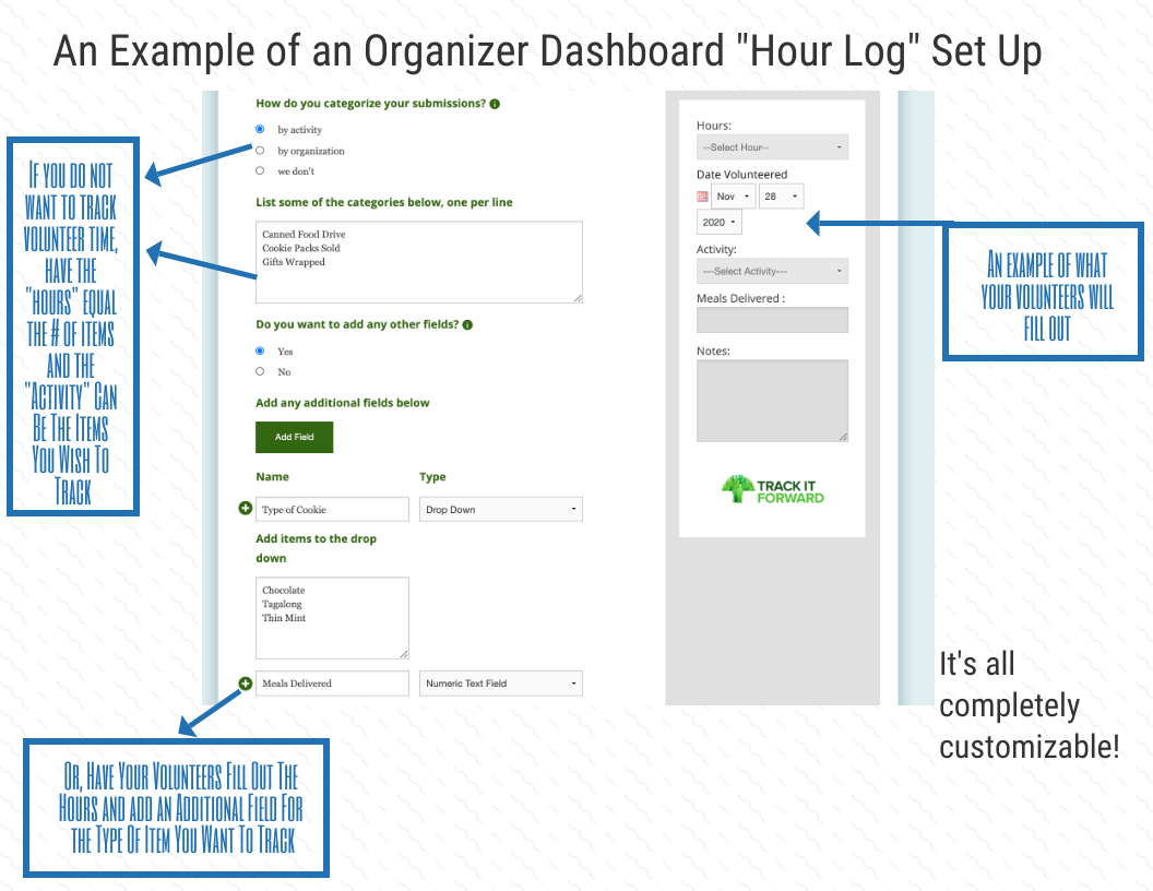An Example of an Organizer Dashboard