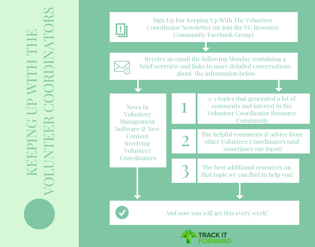 KEEPING UP WITH THE VOLUNTEER COORDINATORS   Flow Chart Starting With:  Sign Up For Keeping Up With The Volunteer Coordinator Newsletter (or join the VC Resource Community Facebook Group)  Receive an email the following Monday containing a brief overview and links to more detailed conversations about  the information below  News In Volunteer Management Software & New Content Involving Volunteer Coordinators  1.2-3 topics that generated a lot of comments and interest in the Volunteer Coordinator Resource Community  2. The helpful comments & advice from other Volunteer Coordinators (and sometimes our input)  3. The best additional resources on that topic we can find to help you!   And now you will get this every week!