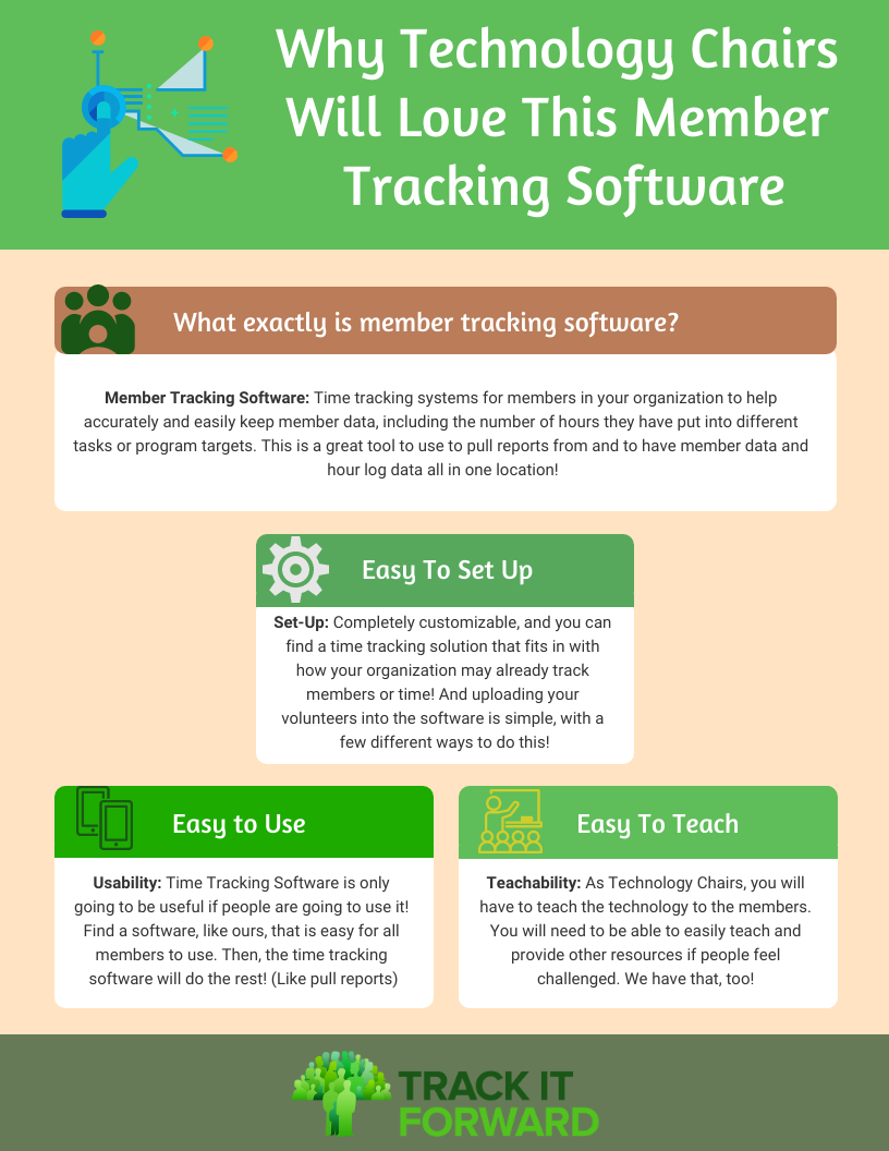 Why Technology Chairs Will Love This Member Tracking Software  What exactly is member tracking software? Member Tracking Software: Time tracking systems for members in your organization to help accurately and easily keep member data, including the number of hours they have put into different tasks or program targets. This is a great tool to use to pull reports from and to have member data and hour log data all in one location!  Set-Up: Completely customizable, and you can find a time tracking solution that fits in with how your organization may already track members or time! And uploading your volunteers into the software is simple, with a few different ways to do this!  Usability: Time Tracking Software is only going to be useful if people are going to use it! Find a software, like ours, that is easy for all members to use. Then, the time tracking software will do the rest! (Like pull reports)  Teachability: As Technology Chairs, you will have to teach the technology to the members. You will need to be able to easily teach and provide other resources if people feel challenged. We have that, too!