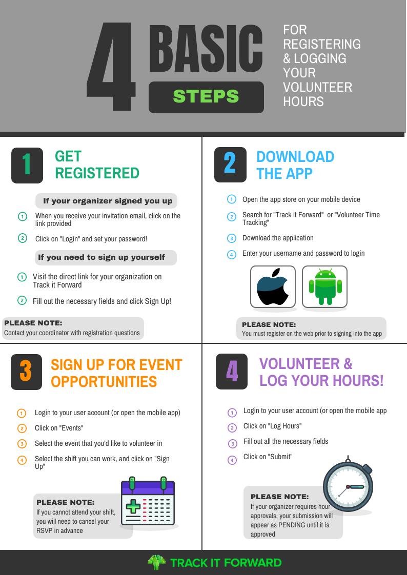 4 Basic Steps for registering and logging your volunteer hours.  1. get registered 2. download the app 3. sign up for event opportunities 4. volunteer & log your hours