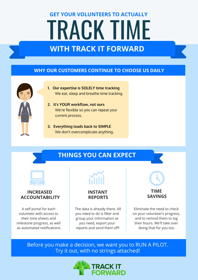 Get Your Volunteers To Actually Track Time With Track It Forward  Why Our Customers Choose Us Daily  1. Our expertise is solely time tracking 2. Its Your Workflow, not ours 3. Everything leads back to Simplicity  Things You Can Expect:  Increased accountability Instant Report Time Savings